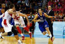 Прогноз на Анадолу Эфес — Милано, Баскетбол